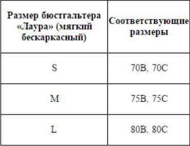 Таблица для подбора размера бюстгальтера без косточек